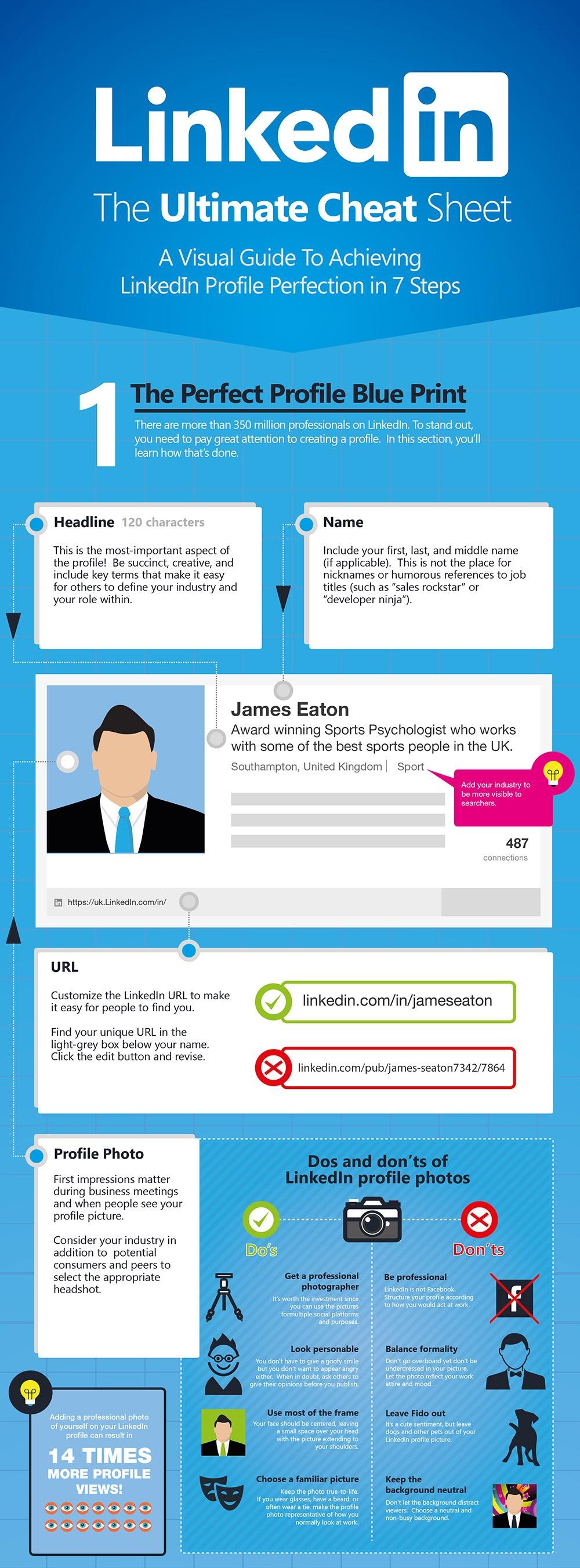 LinkedIn Profile Cheat Sheet Infographic.jpeg